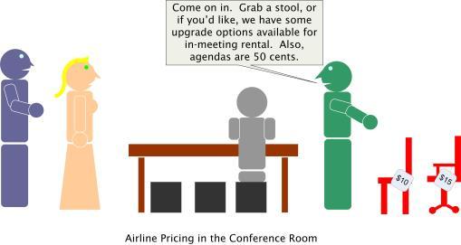 airlinepricingconferenceroom2