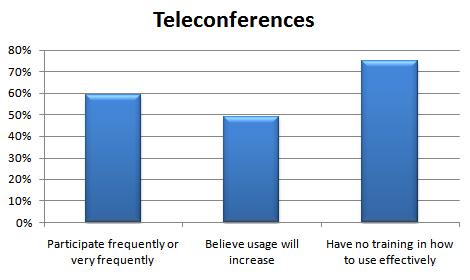 GoodmanTeleconferences