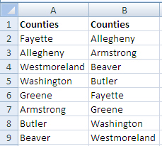 CountyLists